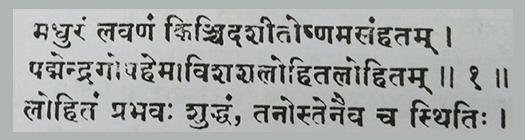 Ashtanghridyam, Chapter no. 27, Saptvinshodhyay, shloka no. 1