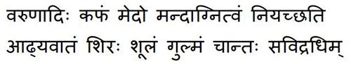 Ashtanga Hridya Sutrasthan, Chapter No. 15, Shlok No. 21 & 22